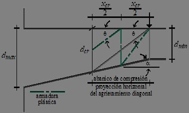 0185-092X-ris-97-00035-gf17.png